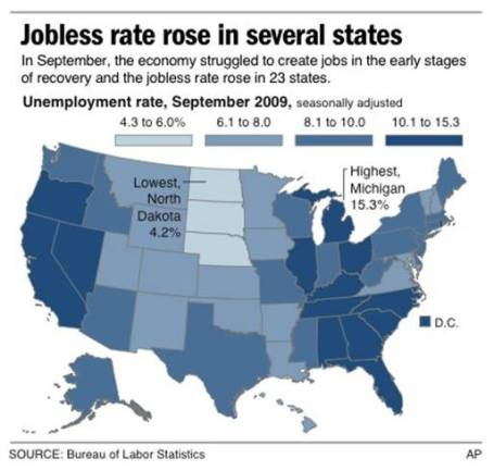 Unemployment Rate 9-09