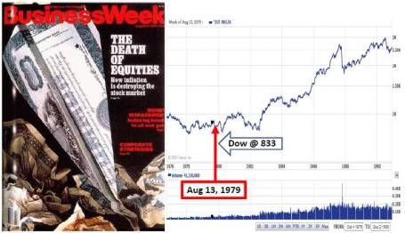 Death to Equities 8-13-79