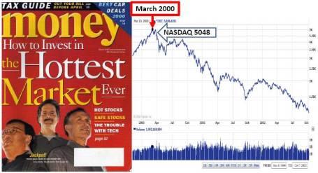 Hottest Market 2000