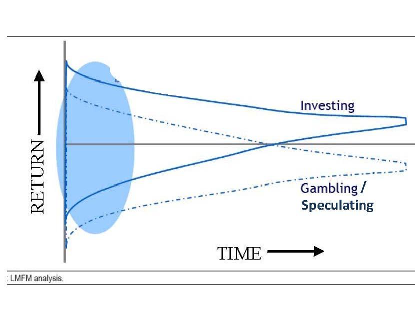 gambling casino in canada