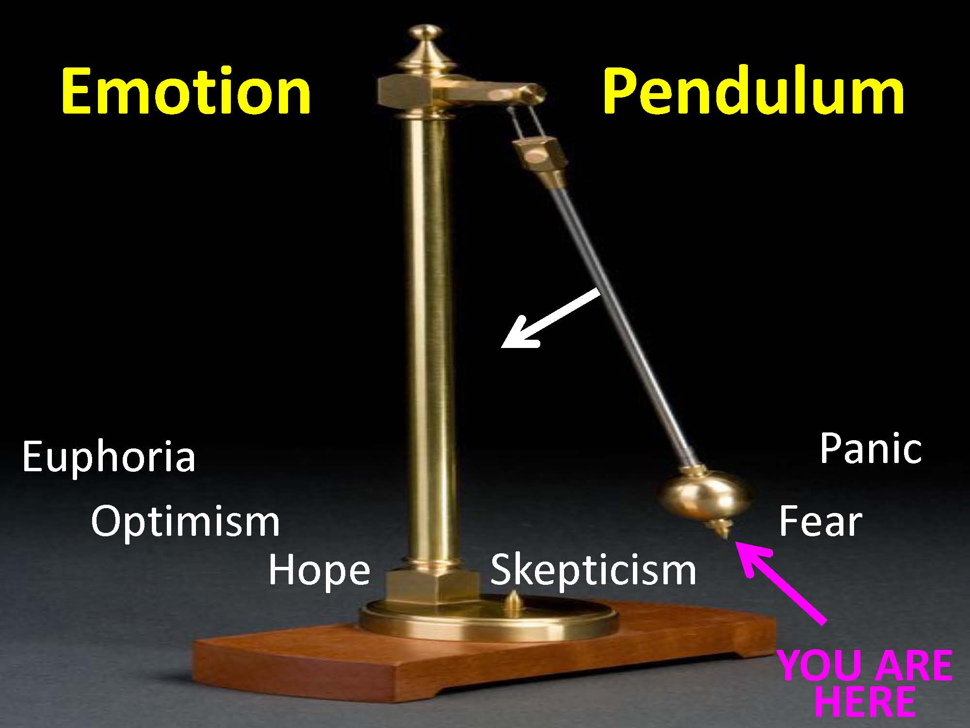 emotion-pendulum-picture.jpg
