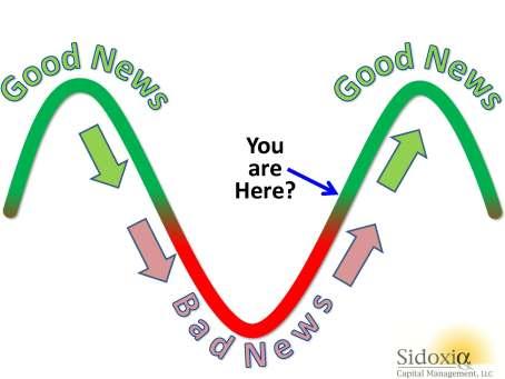 Good News Bad News1