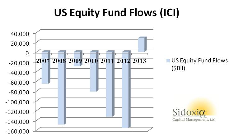 ici-fund-flows-12-14-13.jpg?w=1024&h=612