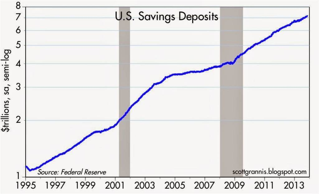 savings-deposits-12-13-13.jpg?w=1024&h=6