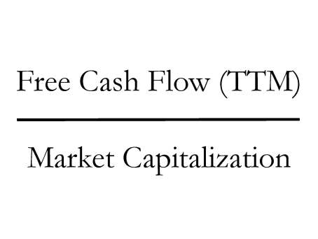 Free Cash Flow Graphic