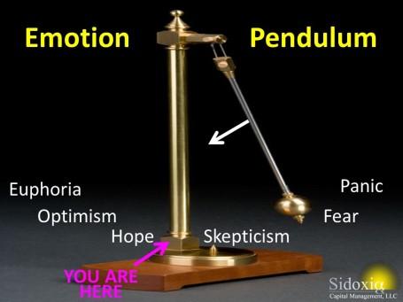 Emotion Pendulum Picture Final