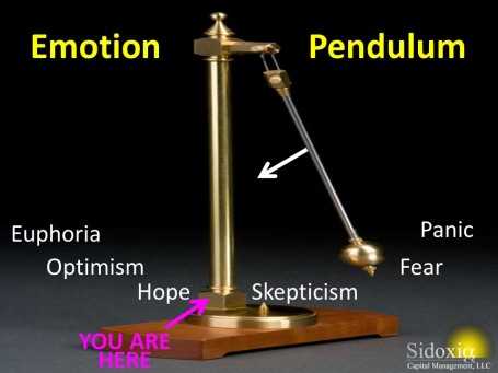 Emotion Pendulum Picture Final