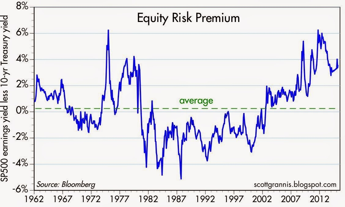 Risk premium for publicly traded equity investment longsheng investment co. ltd