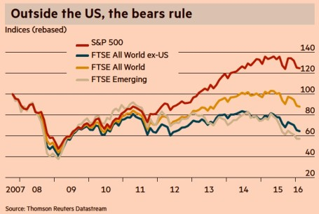 Source: Financial Times