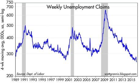 Unemployment Claims 3-16
