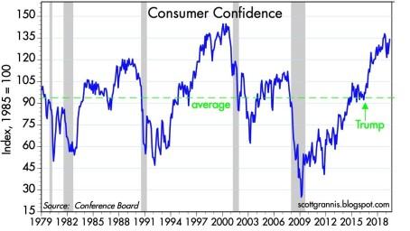 consumer con